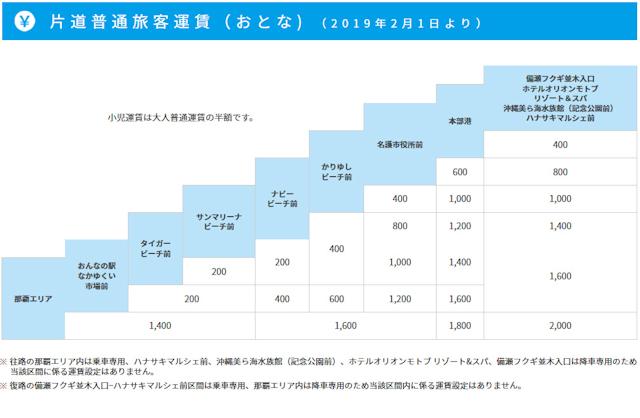沖縄エアポートシャトル時刻表