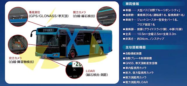 自動運転実証実験バス車両情報