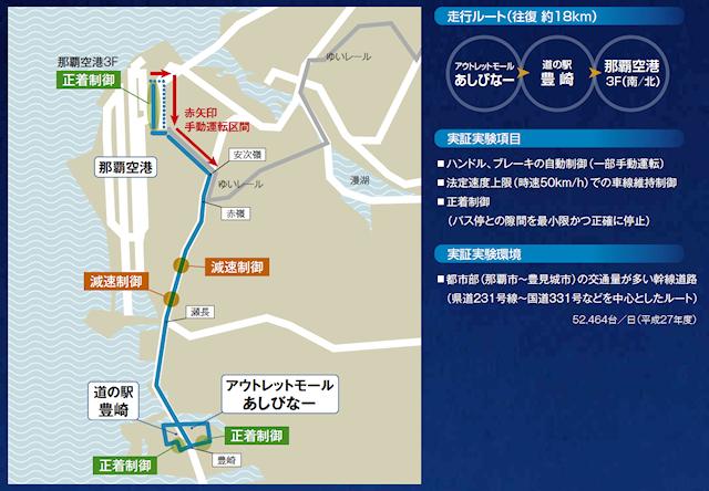 自動運転実証実験バス運行ルート